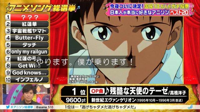 2020年日本最愛動漫歌曲排行! 《鬼滅之刃》的紅蓮華只能排第二?